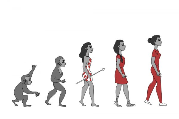 Evolution of Women's Rights
