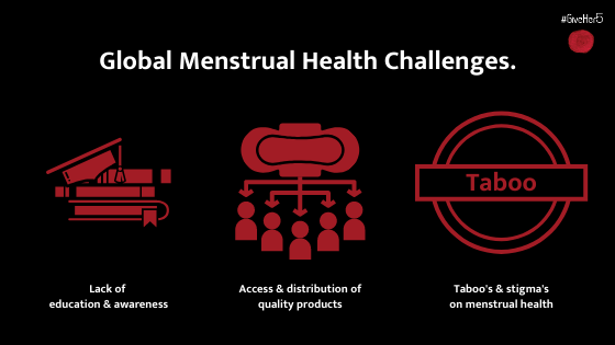 Common Global Menstrual Health Challenges.